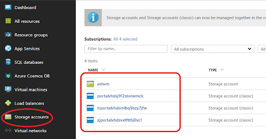 How to Encrypt Managed Disks using Azure Storage Service Encryption (SSE)
