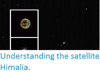 http://sciencythoughts.blogspot.co.uk/2014/09/understanding-satellite-himalia.html