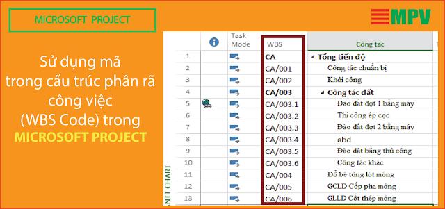 Sử dụng mã trong cấu trúc phân rã công việc (WBS Code) trong MS Project