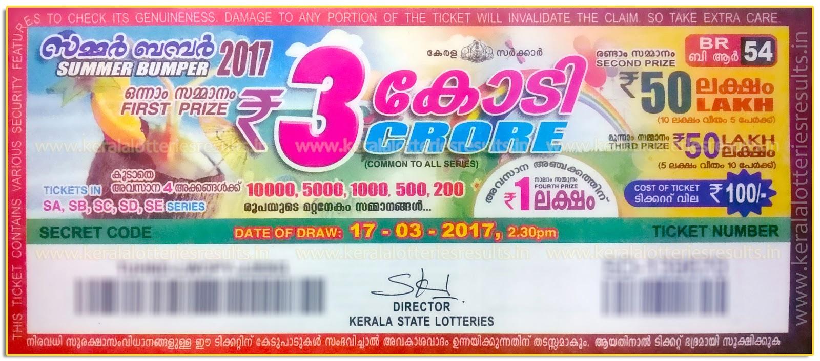 kerala state lotteries കേരള ലോട്ടറി റിസൾട്ട് live kerala lottery results official is karunya plus  lottery kn 226 on 16-8-2018, kerala lottery result  kerala state lotteries.
