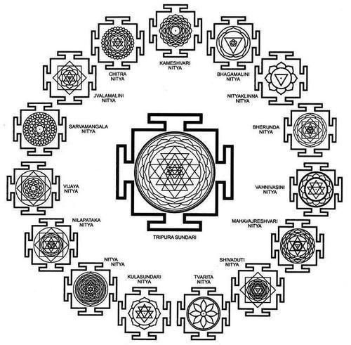 Birliğe Giden Geometrik Yol