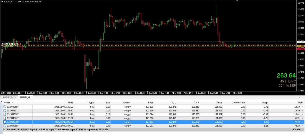 Tujuan trading forex