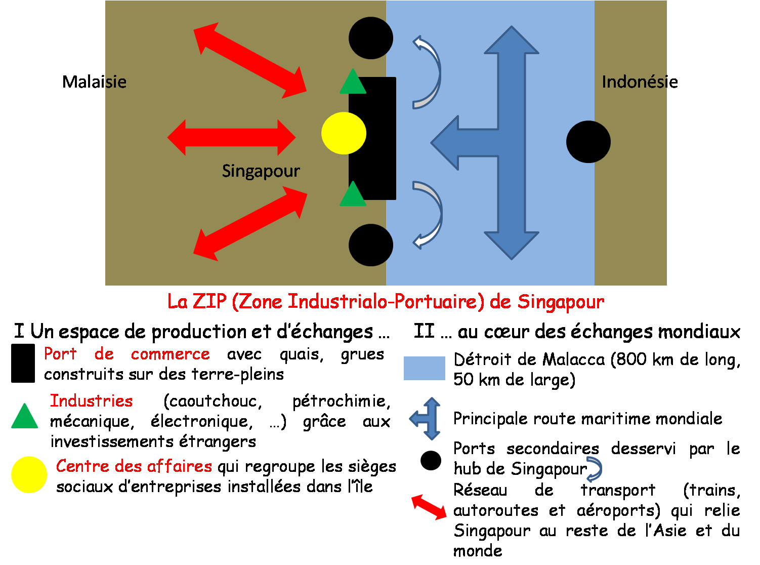 métropolisation définition 4ème