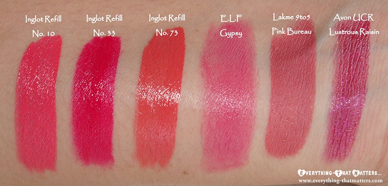 Lakme matte lipstick shades with price
