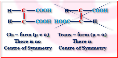 Applications of Dipole Moment for Cis and Trans Isomer