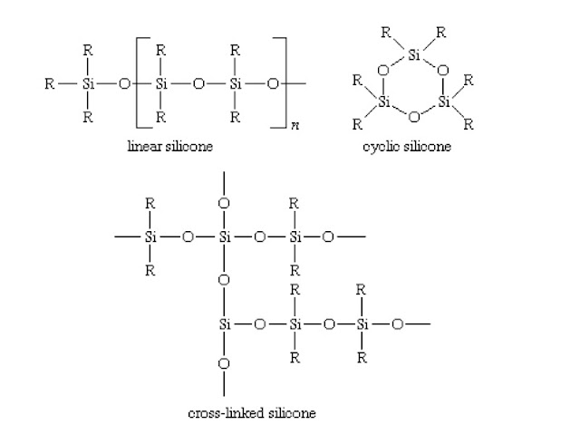 Structures of different resins used for making paints