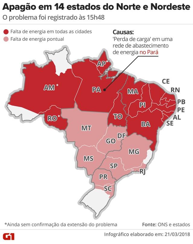Queda de energia afeta cidades em 14 estados do Norte e do Nordeste
