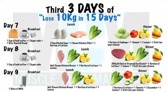 Cara Kurus dan Hilang 10kg Dalam Masa 15 Hari