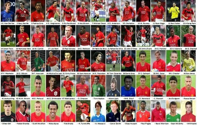 Anotando F 218 Tbol Manchester United Parte 6