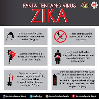 Apakah virus zika