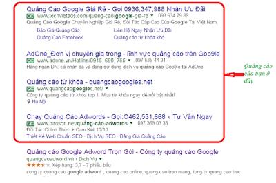 Google AdWords là gì? – Hình ảnh vị trí quảng cáo Google Adword