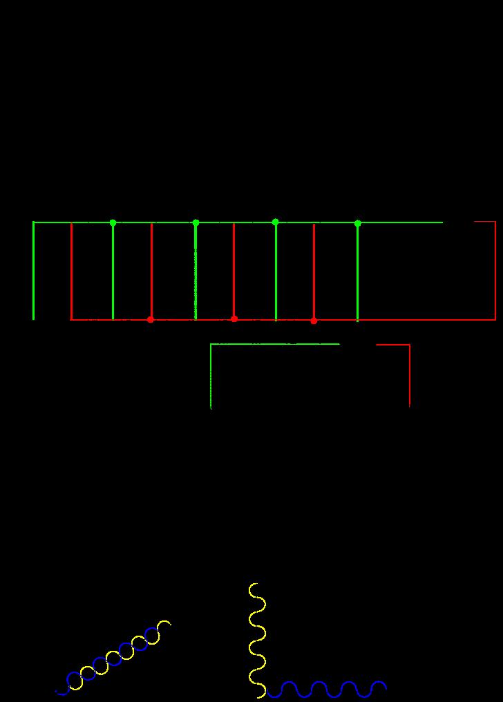 dichteste kreispackung im quadrat