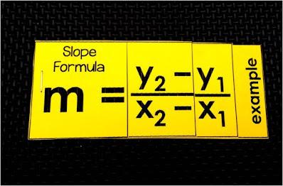 slope formula flippable