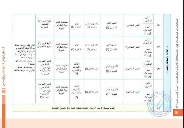 التخطيط السنوي مادة اللغة العربية 2019-2020