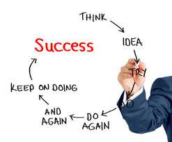 Muốn thành công phải sáng tạo