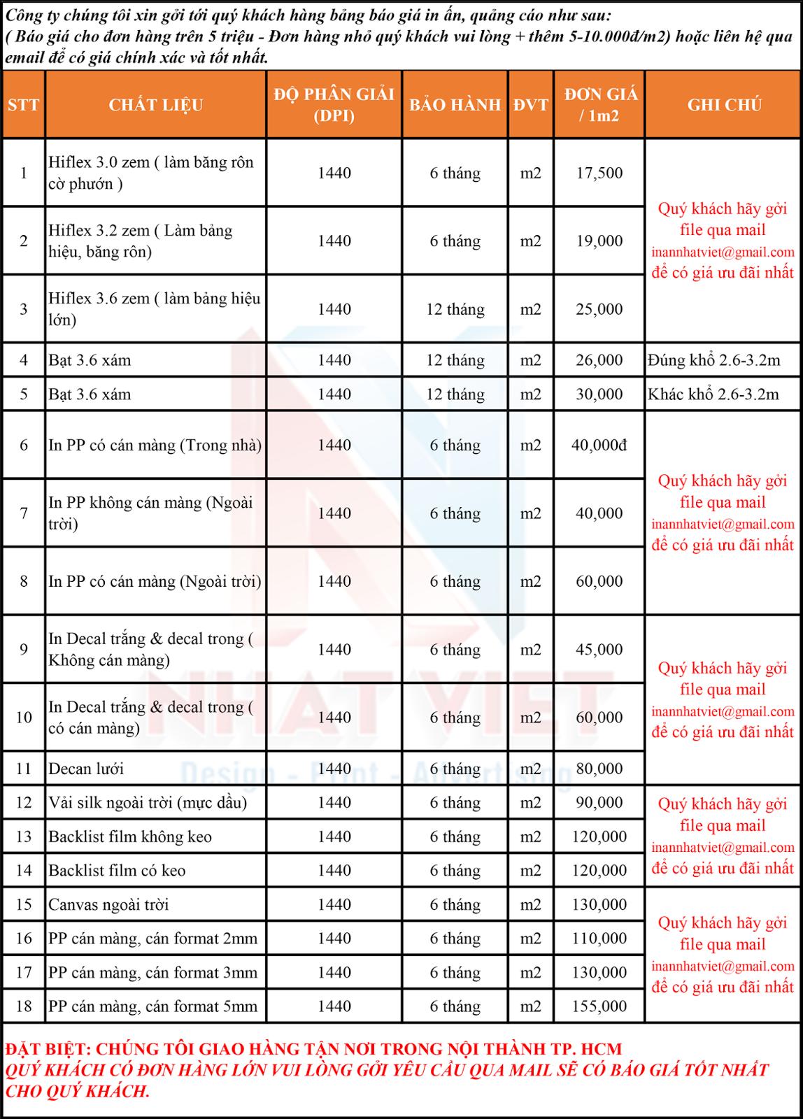 Bảng báo giá in kỹ thuật số khổ lớn Giá RẺ