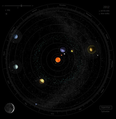 Copernicus Model of the Solar System (page 2) - Pics about ...