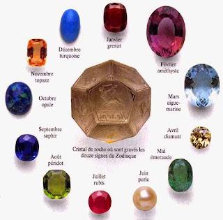 اسماء الحجارة الكريمة بالانجليزى