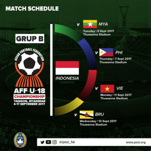 Timnas U 18: Jadwal Pertandingan Piala AFF U-19 SEA Games 2017