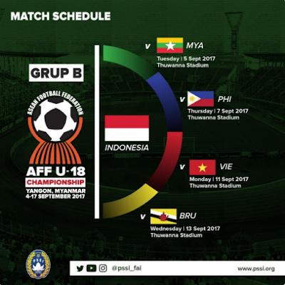 AFF U-18, Grup B tim Nas