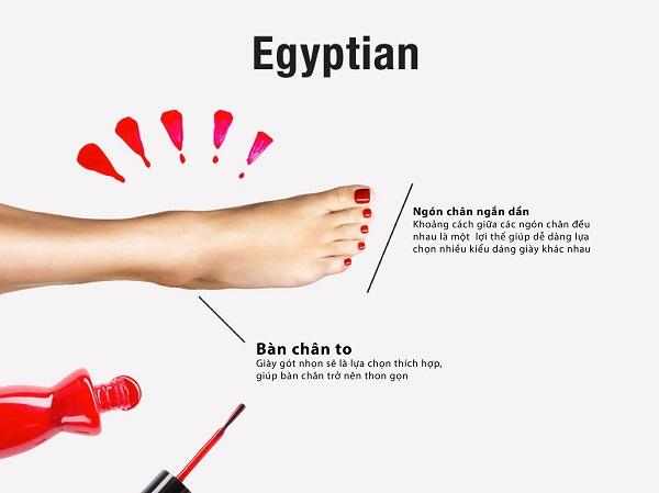 Egyptian-Type