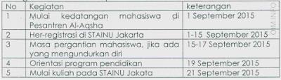 Jadwal Pelaksanaan PB-PKU Bidang Studi Islam Nusantara