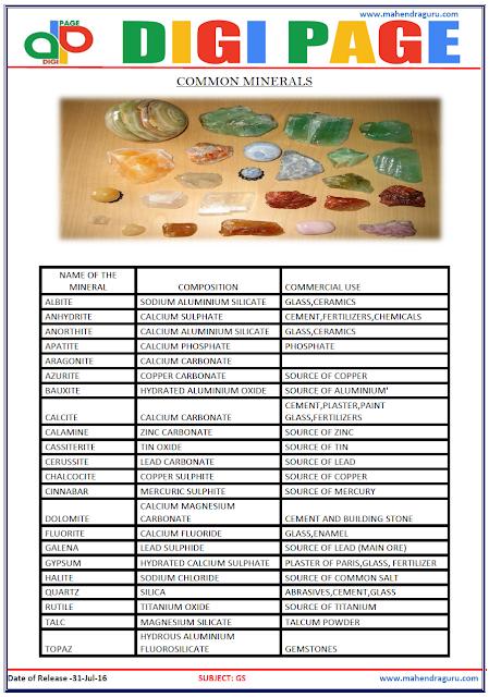 Digi Page -Common Minerals
