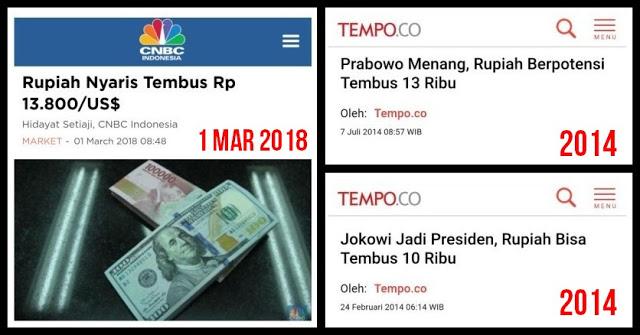 Rupiah Nyaris Tembus Rp 13.800/US$, Emang Sekarang Presidennya Prabowo?