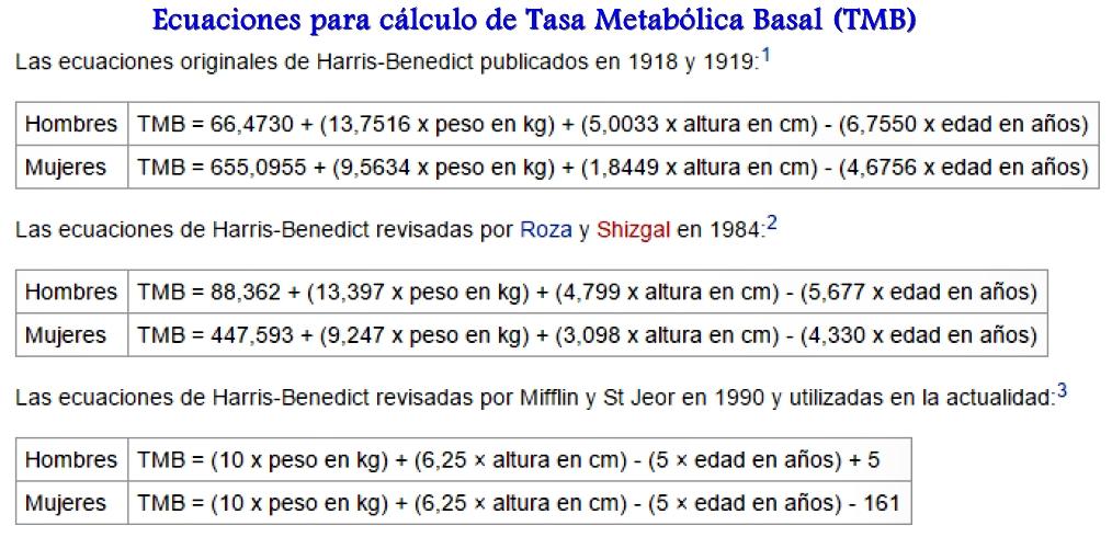 Cuantas calorias consumir diarias para bajar de peso