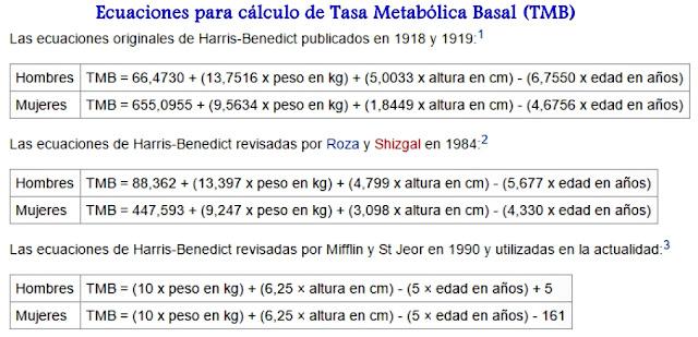 Fórmulas kilocalorías consumir bajar peso
