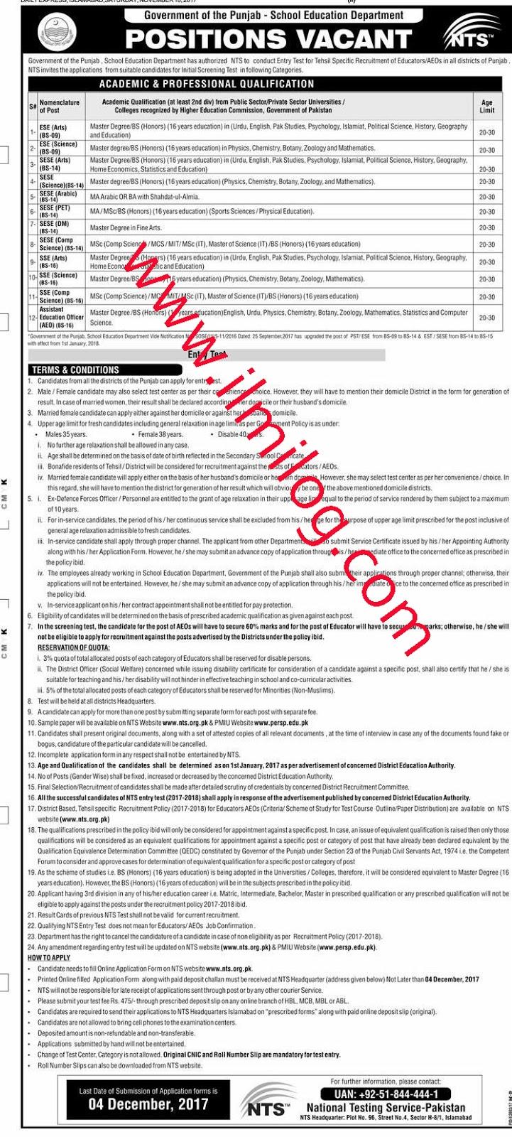 Jobs in NTS 2019 Latest | Jobs in Pakistan