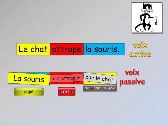 Strona bierna - gramatyka 3 - Francuski przy kawie