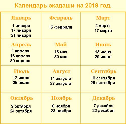 Календарь экадаши на 2019 год