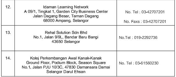 senarai agensi yang menjalankan kursus taska jabatan kebajikan masyarakat