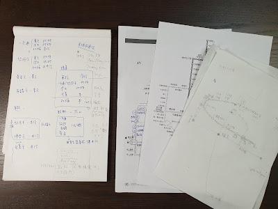 路線圖繪製時的手稿