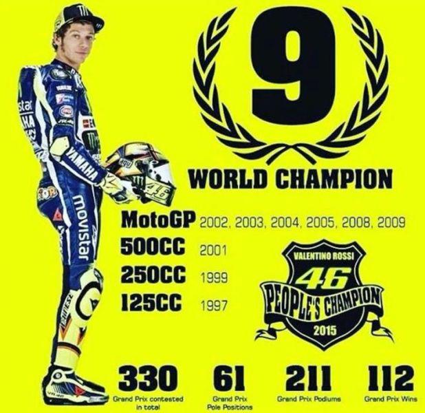 Rekor Juara Rossi di MotoGP