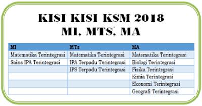 Kisi Kisi KSM 2018 MI MTS MA (Kompetisi Sains Madrasah)