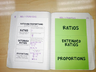 Ratios and Proportions Foldable