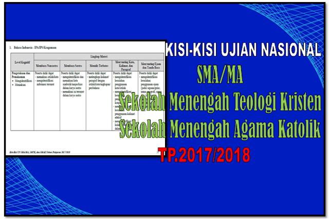materi Ujian Nasional SMA