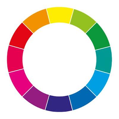 """""""Rueda de color"""" o """"Círculo cromático"""""""