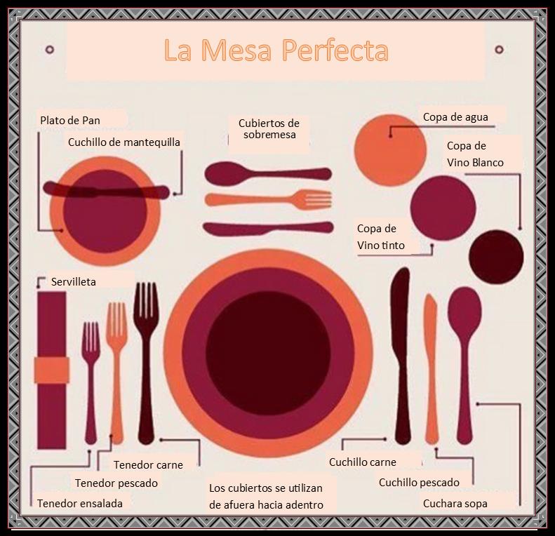 101 fiestas c mo lograr la mesa perfecta en un evento for Orden de los cubiertos en la mesa