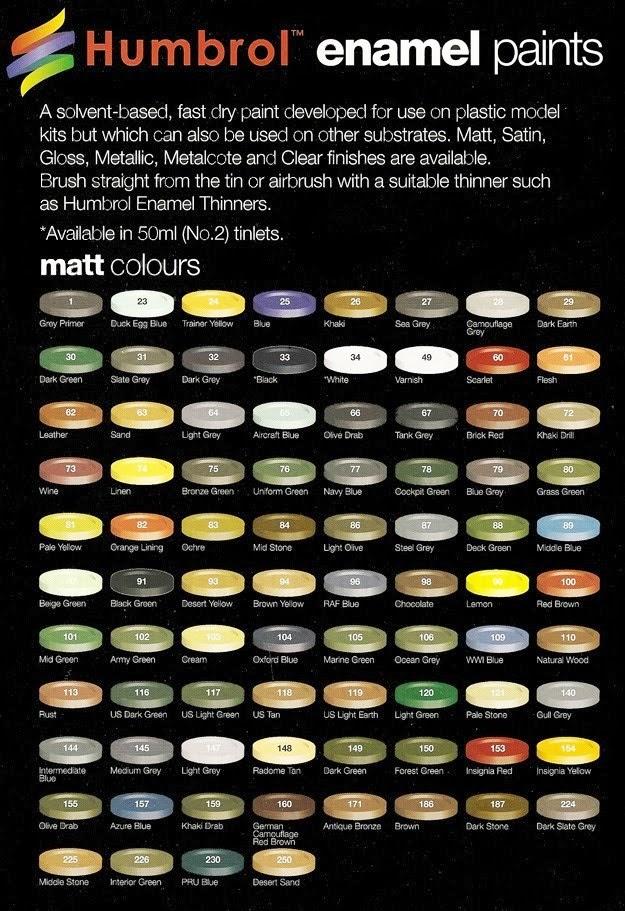 Acrylic Enamel Paint >> Formula 1 Modeler: Color Charts