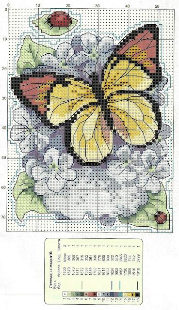 Grande raccolta di schemi e grafici per punto croce free for Farfalle a punto croce