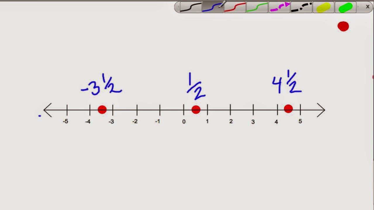 Mr. Hartwell's Math Blog: October 2014