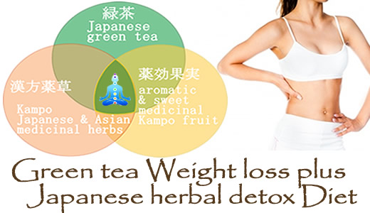 traditional chinese Japanese kampo medicine herbal detox diet loose leaf tea