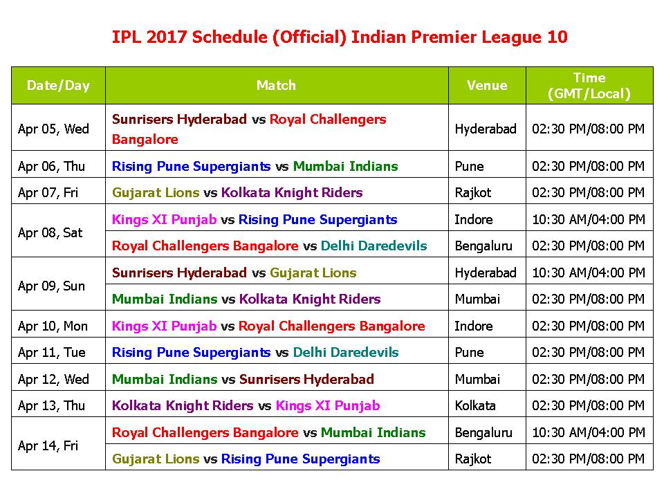 Learn New Things IPL 2017 Schedule (Official) Indian Premier League 10 - how to make a league schedule