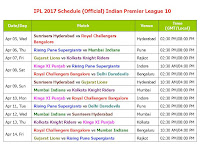 Latest ipl 10 schedule,official confirmed ipl 2017 schedule,time table,venue place,IPL 2017 Schedule & Time Table (Indian Premier League 10),IPL 2017 Schedule,IPL 2017 Schedule final confirmed,official IPL 2017 Schedule,Indian Premier League 10 schedule,ipl 10 schedule & fixture,teams,players,ipl 2017 schedule,match timing,IST time,GMT time,Indian time,2017 ipl,vivo 2017 ipl schedule,Indian Primer League IPL,ipl 2017 all teams,2017 vivo ipl