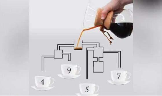 Tebakan gambar cangkir mana yang lebih dulu terisi kopi