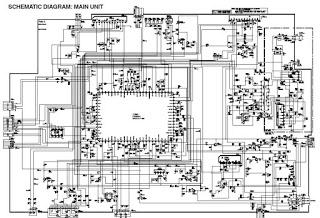 Skema TV SHARP STR W6553 IXC080WJ