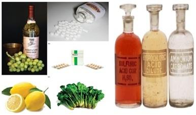 Acid properties and uses - एसिड (अम्ल): संकल्पना, गुण और उपयोग